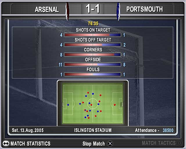 Premier Manager 2005-2006 - PS2 Screen
